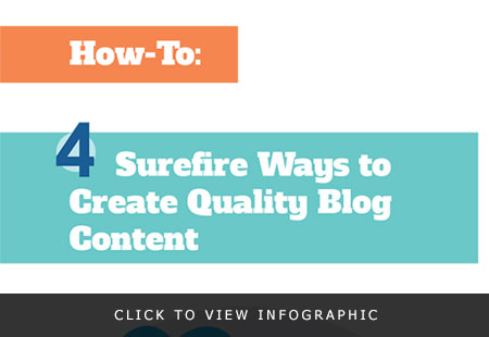 Infographic Thumbnail: 4 Surefire Ways to Create Quality Blog Content