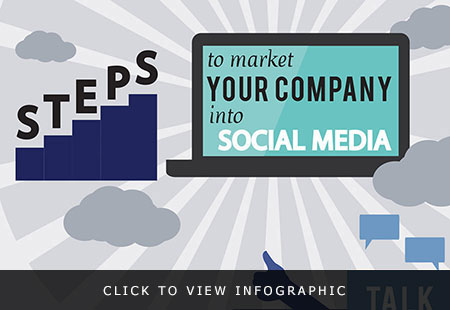 Infographic Thumbnail: Social Media Marketing Steps for Your Company