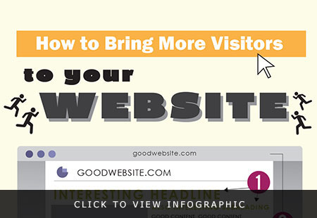 Infographic Thumbnail: How to Bring More Visitors to My Website